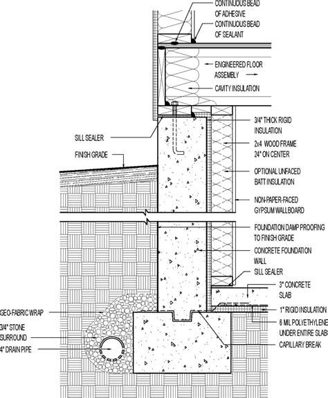 Insulated Basement. Poured Concrete with 3/4 in. Interior ...