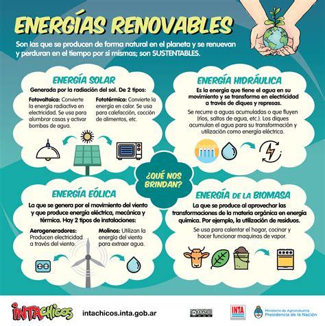 INTA Chicos   Energías renovables