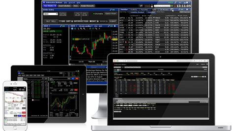 Interactive Brokers Aims For Best Platform, Lowest Price ...