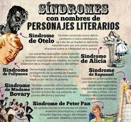 Interesante | Temas de psicologia, Nombres de personajes ...