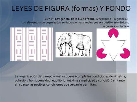 Interrelación de formas y leyes de figura y fondo