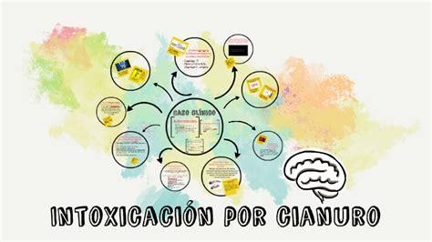 Intoxicación por cianuro by Edna Valdez on Prezi