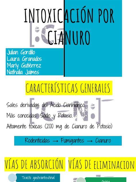 Intoxicación Por Cianuro | Cianuro | Metabolismo