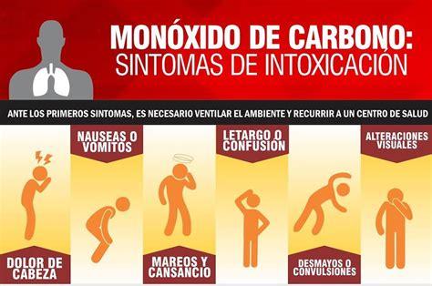 Intoxicaciones por monóxido de carbono – Fundartox