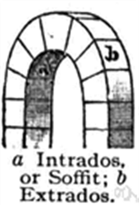 Intrados   definition of intrados by The Free Dictionary