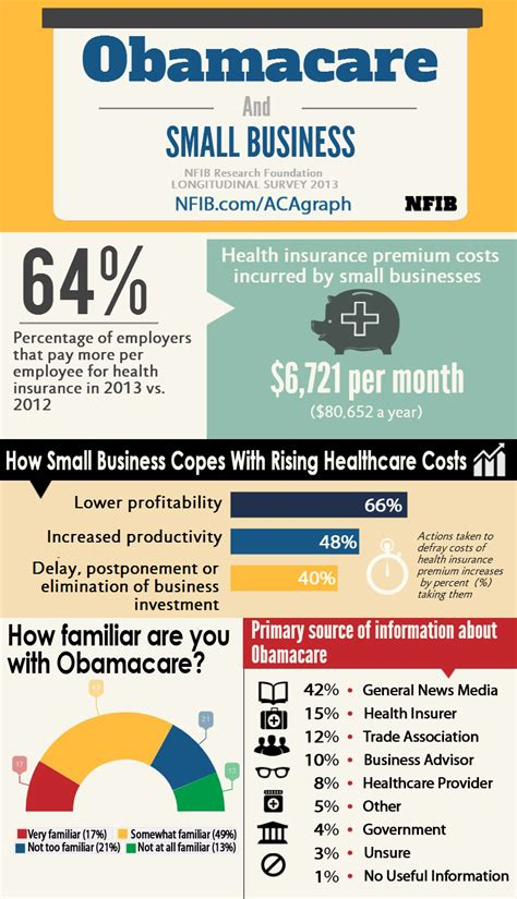 Introduction to the Affordable Care Act, Part 1