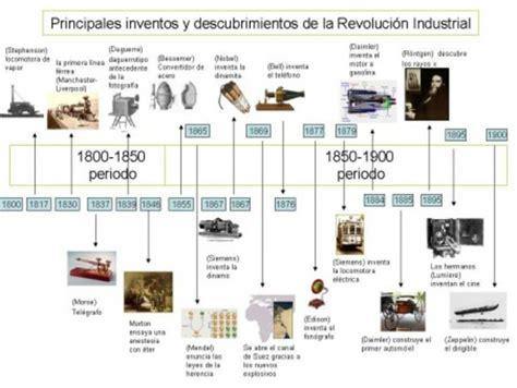 Inventos de la Revolución Industrial timeline | Timetoast ...