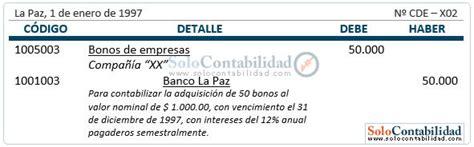 Inversiones en bonos   Inversiones   Contabilidad ...