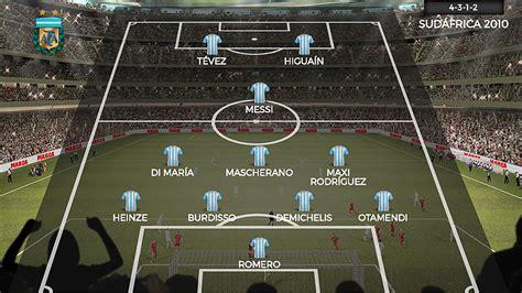 ¿Irá Argentina a Rusia con la peor selección de los ...