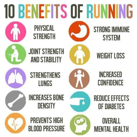 Is running better than walking in terms of losing weight ...