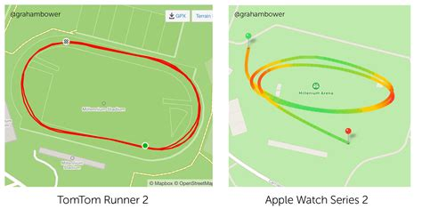 Is the Apple Watch for Serious Runners? | Watchaware