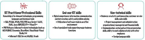 Is there a job in ICT for me? | ALL DIGITAL Week
