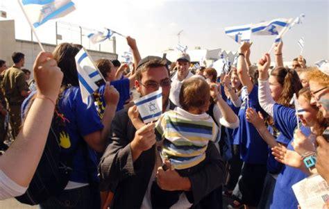 Israel alcanzará 15 millones de habitantes cuando cumpla ...