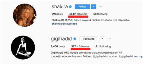 J. Lo Has More Followers Than Rihanna & Other Disturbing ...