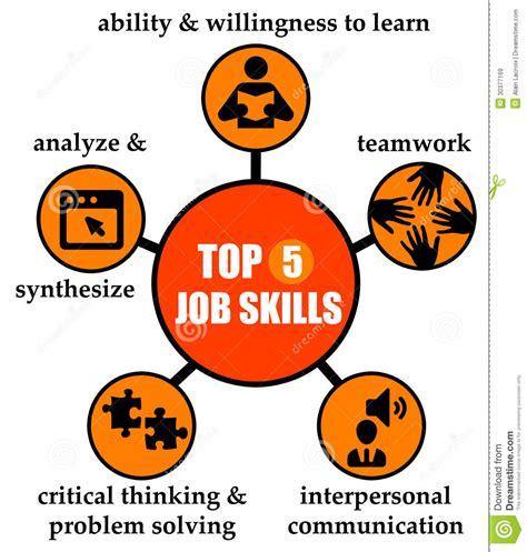 Job Skills Royalty Free Stock Images   Image: 30377169