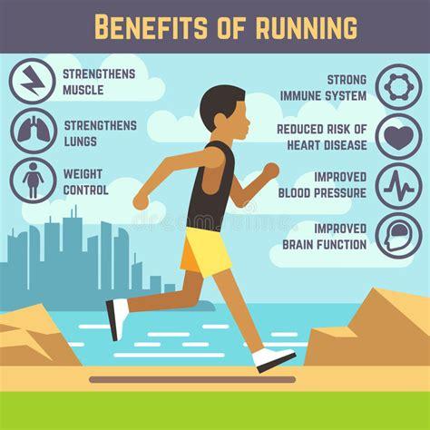 Jogging Man, Running Guy, Fitness Exercise Lifestyle ...