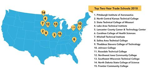 Johnson College Ranks #10 on Forbes Top 25 Two Year Trade ...