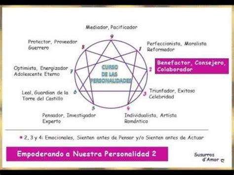 Jordi Pons Eneagrama   SEONegativo.com