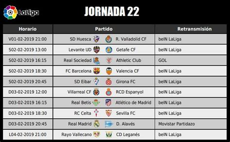 Jornada 22 Liga Santander 2019 | Partidos, Horarios y TV