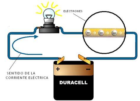 Joseph tecnología: 4° clase: conductores eléctricos