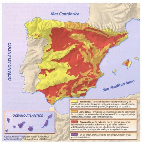 Jóvenes geógrafos: El medio físico de España: los suelos