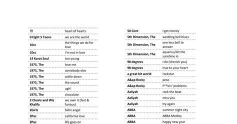 joysound english song list.pdf | DocDroid