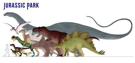 Jurassic Park Saga favourites by RogerRex on DeviantArt