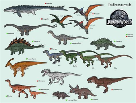 Jurassic World Dinosaurs by FreakyRaptor on DeviantArt