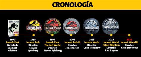 Jurassic World: El reino caído : La emblemática saga de ...