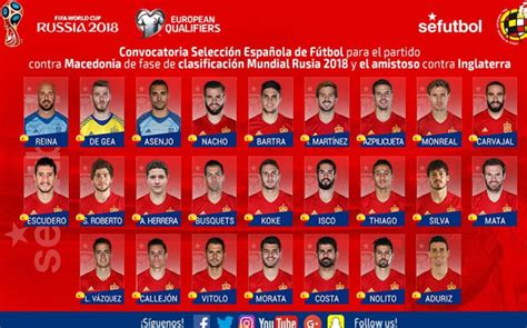 Just two Barça players in Spain squad for games vs ...