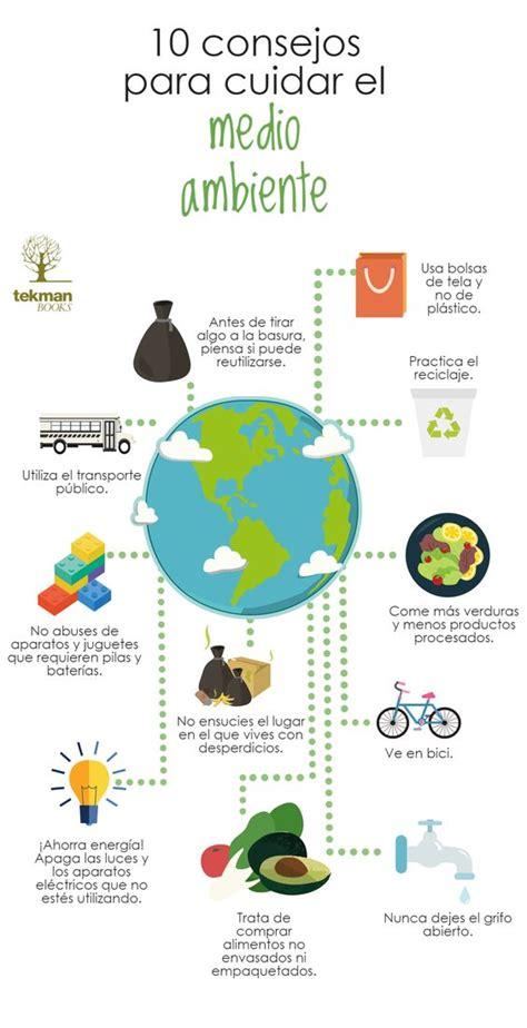 Justicia y Paz Tenerife: Ideas para cuidar el Medio Ambiente