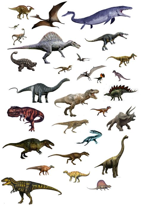 Jw 2 Dinosaur List by TimBESD on DeviantArt