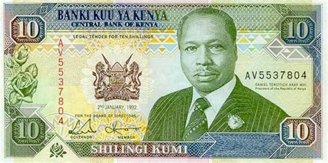 Kenya Currency & Bank Note Library