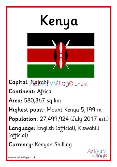 Kenya Facts Poster