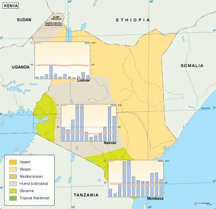 Kenya Mapa climático | Netmaps. Mapas de España y del mundo