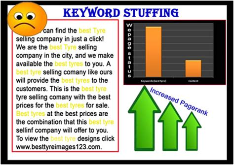 Keyword Stuffing and irrelevant keywords