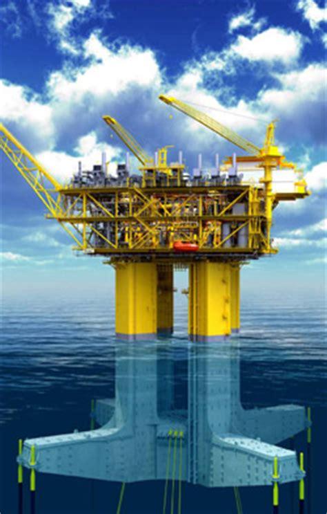 Khi nào sử dụng TLP? | Offshore.VN | Diễn đàn kỹ sư Công ...