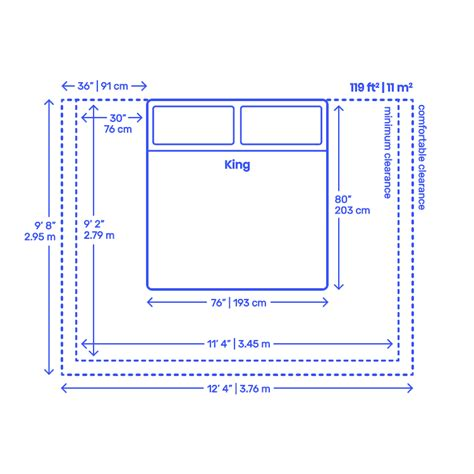 King Bedroom Layouts Dimensions & Drawings | Dimensions.Guide