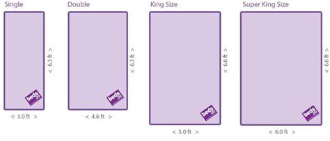 King Size Vs Queen Size Bed   BEDS DESIGN   Bed sizes ...