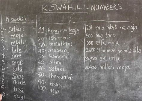 Kiswahili language to be taught in South Africa.   RegionWeek