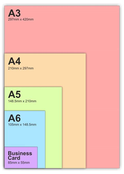 Know Your Paper Sizes – Inspired Design & Print