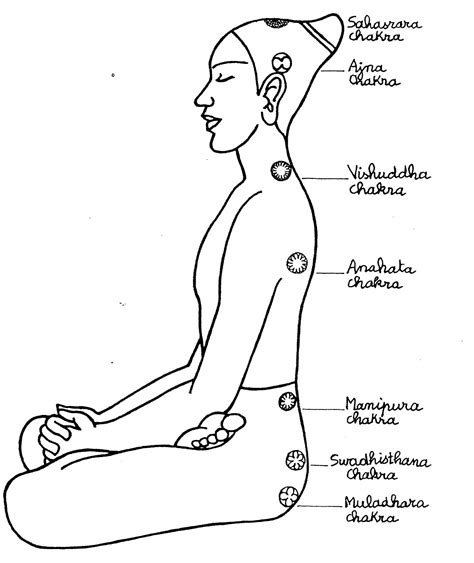 KRIYA GURUPRANAM: Kriya Hatha Yoga according to the ...
