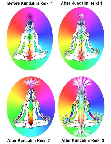 Kundalini Reiki Attunements Levels 1, 2, and Master