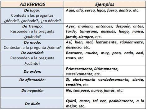 LA CLASE DE FLOR 5º DE PRIMARIA  Anaya : LENGUA UD 10: EL ...