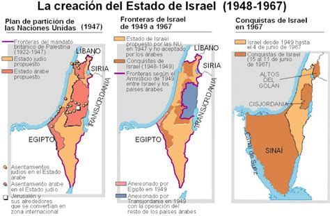LA CREACIÓN DEL ESTADO DE ISRAEL – 1948   Mundo Hispánico