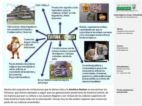 La Cultura de los Indigenas Olmecas   Docsity