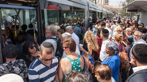 La densidad de población en Israel ¿Es un país pequeño ...