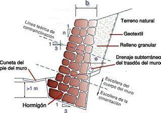 La ecología de los muros de contención.   Muros de ...
