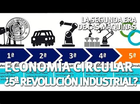 La Economia Circular   Ciclo Cuarta Revolución Industrial ...
