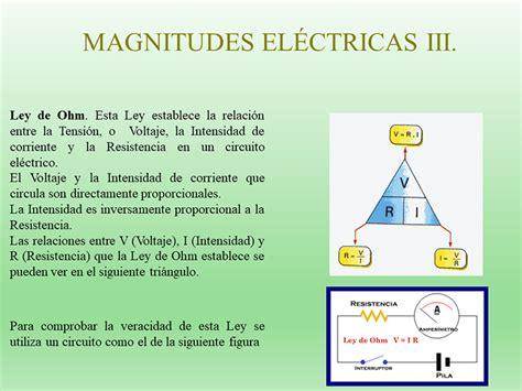 La energía eléctrica   Monografias.com